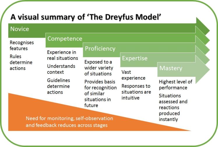 Dreyfus 2