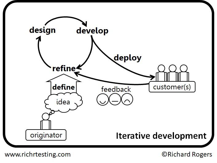 iterative.jpg