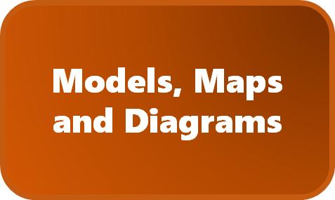 modelsmapsdiagramslink