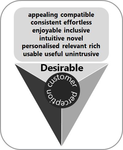 desirable_start